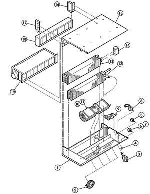 AC Conditioning Units & Kits