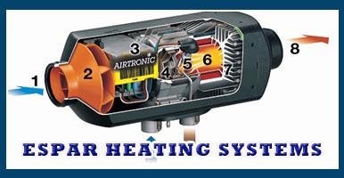 Espar Heating Systems