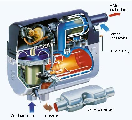 Espar Hydronic Coolant Heaters